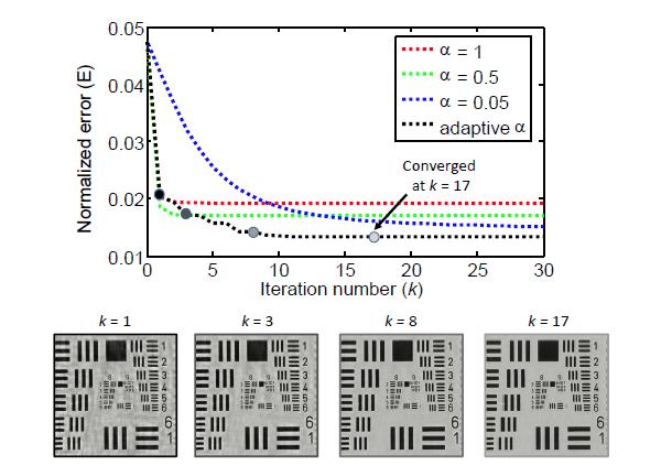 南京理工大学-SCILab智能计算成像实验室